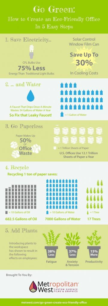go green eco-friendly office