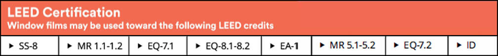 Thinsulate product performance technical data LEED certification